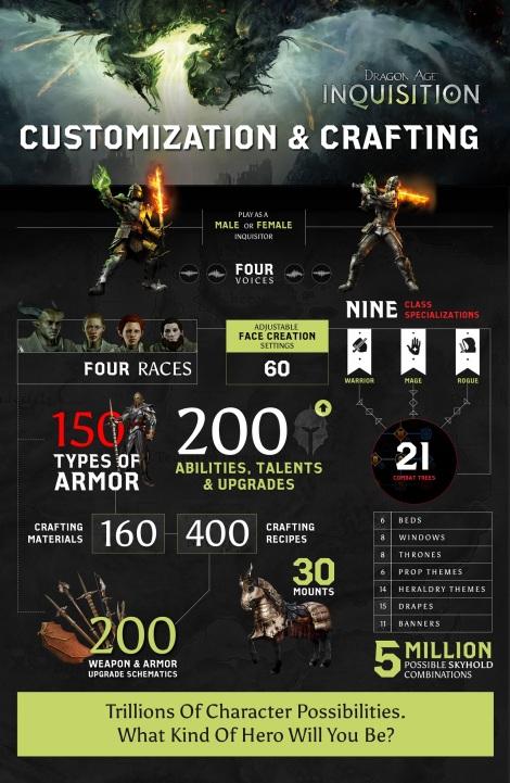 DAI infographic